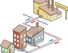 PIONEERING DISTRICT HEATING PROJECT IN EXETER